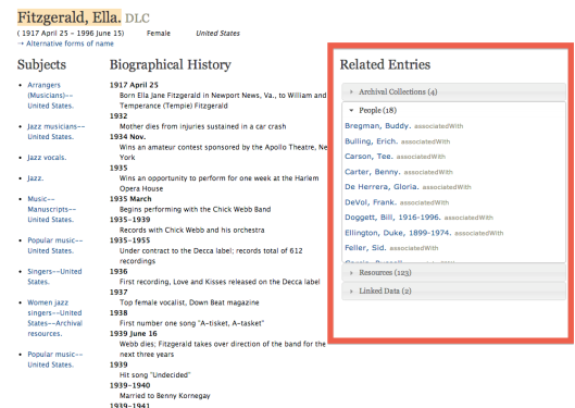 Ella Fitzgerald SNAC